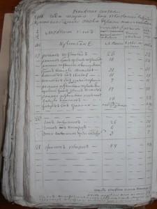 генеалогические документы