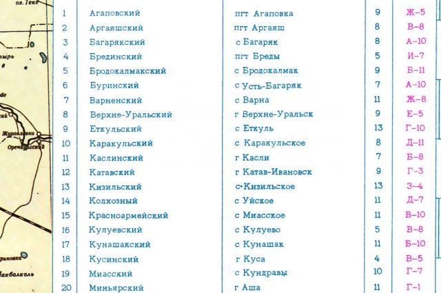 В списке районов Челябинской области мы видим Каракульский район